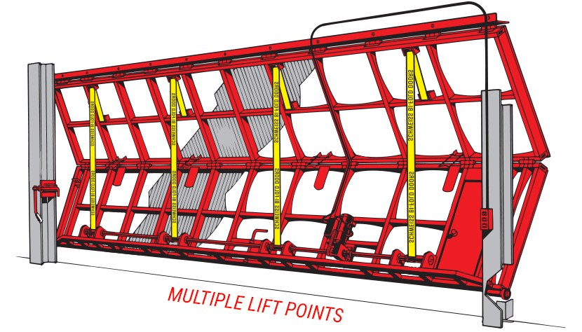 Safety . . . Bifold - Multiple Lift Points